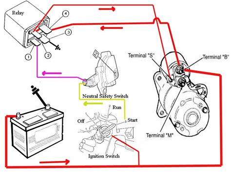 chevy starter relay wiring diagram get free image about
