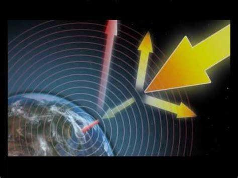 el efecto leopi para 1482521385 efecto invernadero youtube