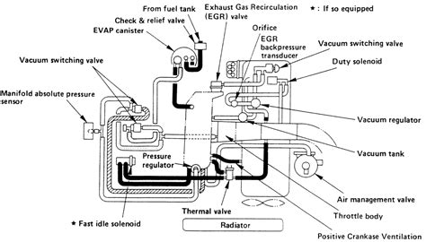 toyota rav vacuum hose routing diagram images save
