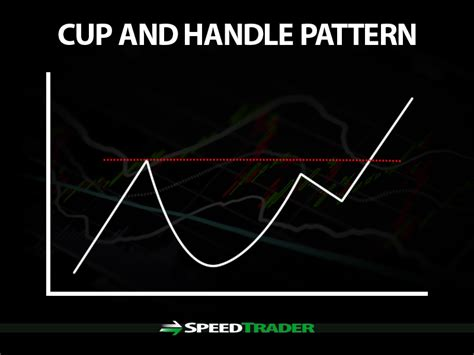cup and handle pattern volume stock market trend reversals definition explanation