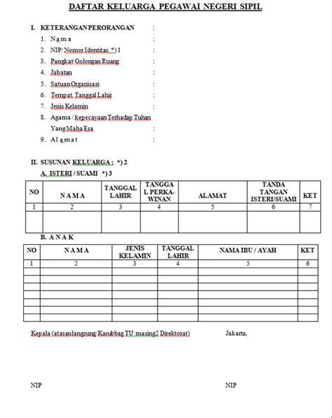 format daftar hadir pns contoh berkas laporan pernikahan pns wikipns