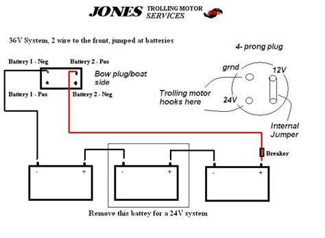 wiring diagram for minn kota trolling motors impremedia net