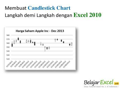 membuat hyperlink di excel 2010 cara membuat candlestick chart di excel 2010