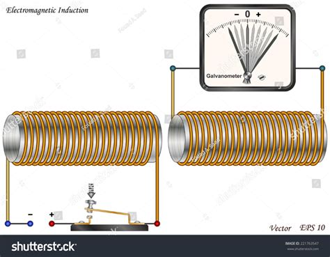 electric induction vector electromagnetic induction stock vector illustration 221763547