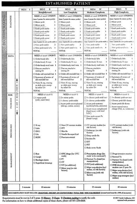 Coding Practice Worksheets by Worksheet Coding Practice Worksheets Caytailoc