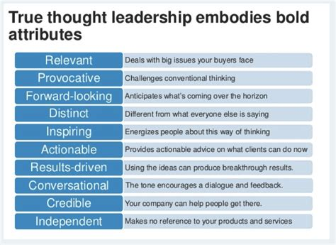 Skills And Capabilities Resume Examples by Related Keywords Amp Suggestions For Leadership Attributes