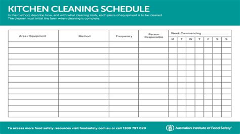 89 restaurant kitchen cleaning checklist template