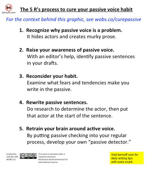 pattern in changing active voice to passive voice the 5 r s process to cure passive voice without bullshit