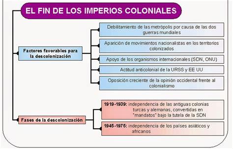 descolonizacion de asia y africa mapa conceptual conociendo la historia la descolonizaci 211 n