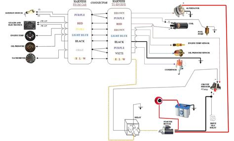 to start engine on engine stand wiring wiring diagrams