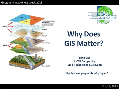 why does gis matter