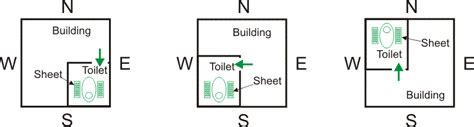 direction of bathroom according to vastu vastu door location toilet bathroom vastu shastratips