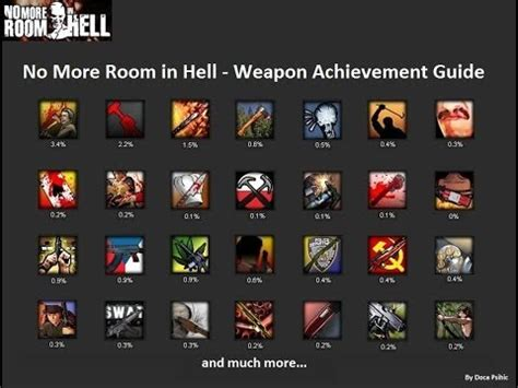 no more room in hell cheats no more room in hell weapons achievements easiest way to farm