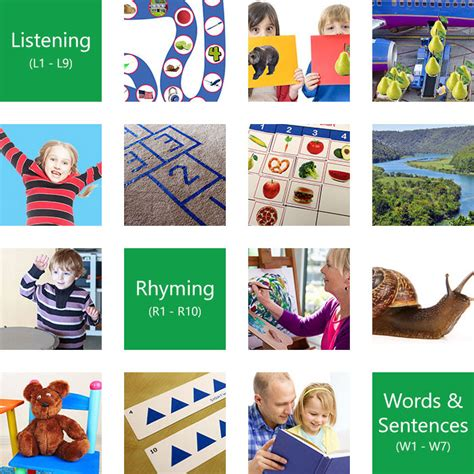 teach your 100 words phonemic awareness phonological awareness the
