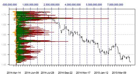 forex trading using volume price analysis 100 worked exles in all timeframes books fxcm volume indicator hab immer ga
