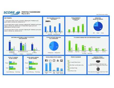 Nonprofit Success Using Dashboards Williams Whittle Williams Whittle Free Nonprofit Dashboard Template