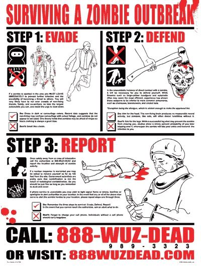 the zombie apocalypse survival guide for teenagers zombie outbreak survival poster 18 x 24 survival kit