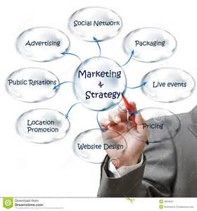 businessman draws flowchart of marketing strategy royalty