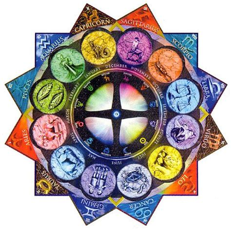 color horoscope cosmic colors based on your zodiac signs vedic astrology