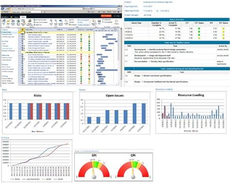 dashboard report templates 69 best images about pm with msexcel on