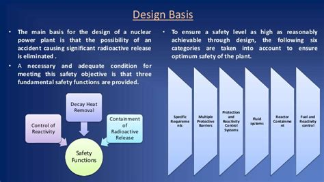 design criteria and basis of design safety concepts of plant design