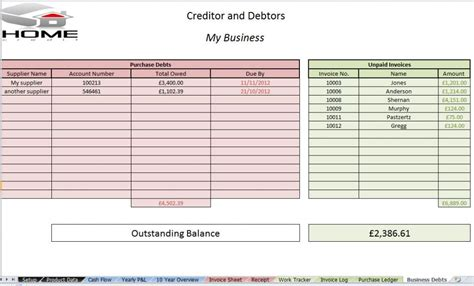 Bookkeeping For Self Employed Spreadsheet by Welcome To Excelville