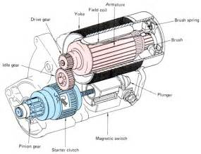 tech electrical starter motor reduction type rollaclub
