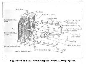 chrysler flathead 6 cylinder engine diagram chrysler wiring diagram free