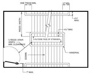 Residential Stair Code Ibc by