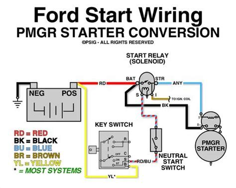 12 volt solenoid wiring diagram 1965 mustang anyone what is that noise ford forums ford cars tech forum
