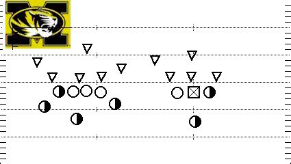 swinging gate offense playbook xs and oz mizzou scouting report 2000