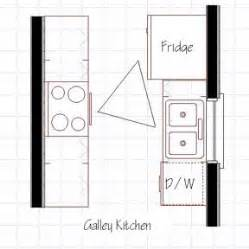Small Galley Kitchen Design Layouts Homez Deco Kreative Homez Kitchen Layout Designkitchen