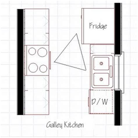 Galley Kitchen Floor Plan Layouts Homez Deco Kreative Homez Kitchen Layout Designkitchen