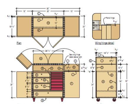 woodworking pattern finding woodworking patterns
