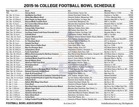 printable schedule for college bowl games college football playoff 2015 16 season buckeyeplanet