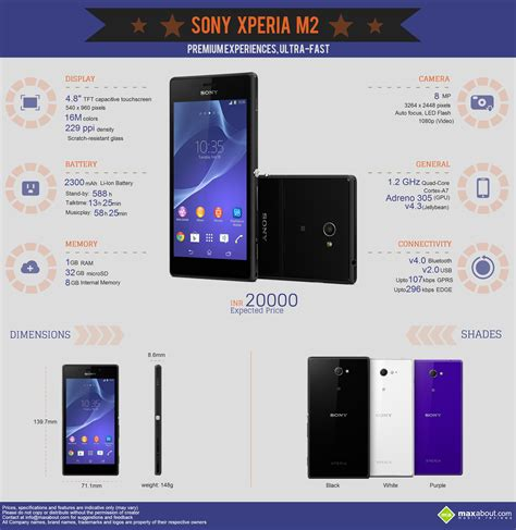 wallpaper hd xperia m2 all you need to know about the sony xperia m2