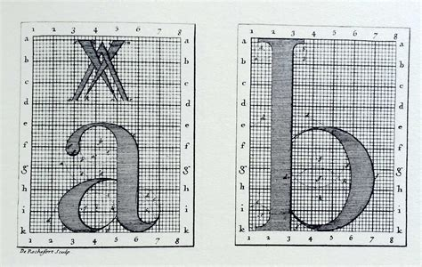 grid layout history nationality and type design typofonderie