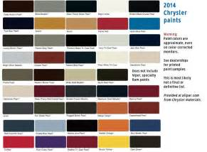 2003 Dodge Ram 1500 Paint Colors New Colors For 2014 Ram Trucks Html Autos Weblog
