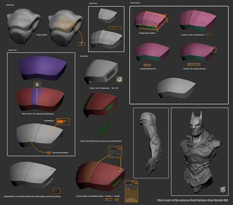 zbrush detailing tutorial 44 best images about zbrush tutorials on pinterest human