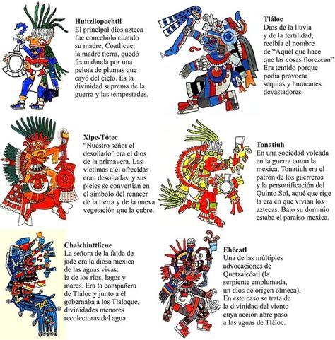 dioses tiles artculos sobre aprende con este art 237 culo online gratis dioses aztecas lista de nombres con ejercicios y