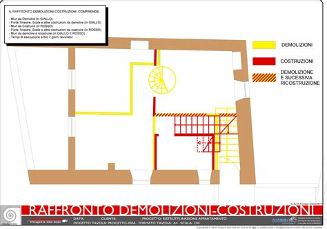 progetti di ristrutturazione appartamenti esempi di disegni e progetti di ristrutturazione