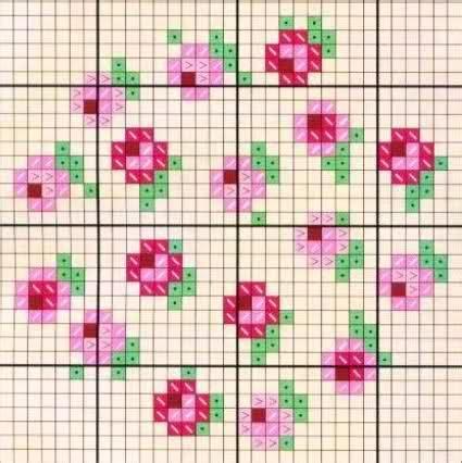 libro the pattern sourcebook mini 25 best ideas about cross stitch flowers on cross stitch rose pattern cross stitch