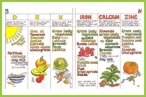vegetables vitamins vitamin cerdas cergas info vitamin dan mineral