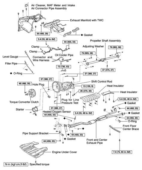 accident recorder 2001 chevrolet blazer parental controls service manual 2012 lexus rx transmission diagram for a removal 2012 lexus rx 350 oil filter