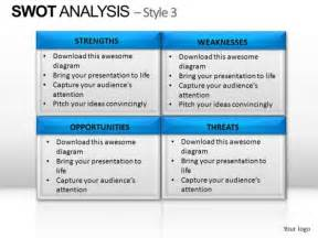 swot analysis template ppt powerpoint template image swot analysis ppt slide designs