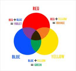 color wheel chart 7 free samples examples format
