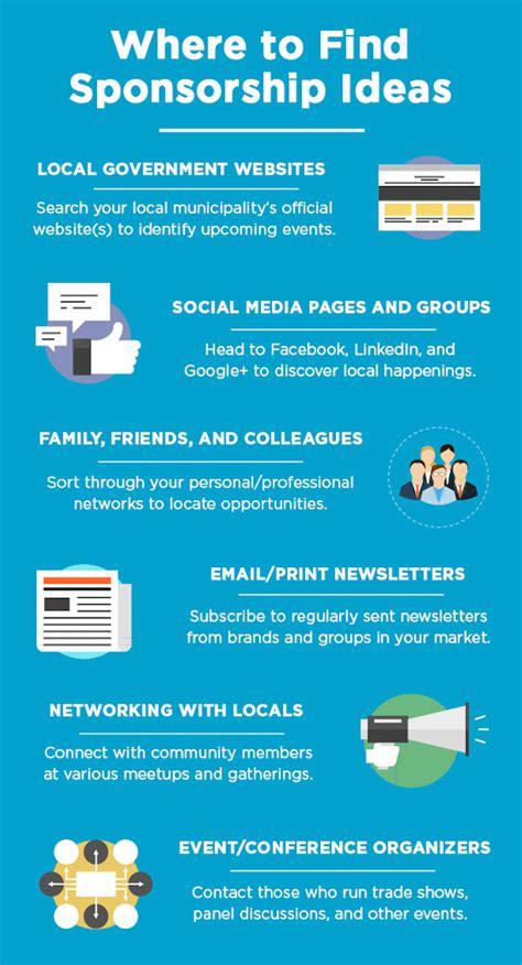 sponsorship marketing plan template real estate marketing plan strategic marketing template