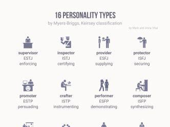 elon musk mbti how steve jobs started infographic