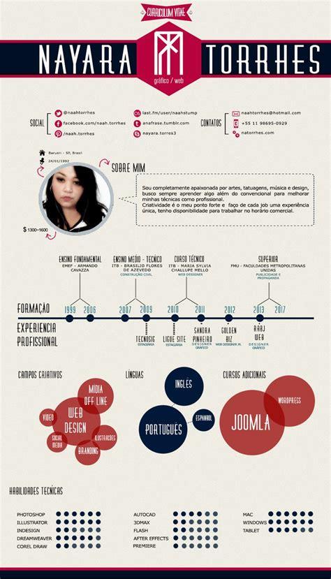 Plantillas De Curriculum Vitae Infografia Meu Cv Curriculum Infografia Empleo Https Erafbadia Erafbadia Empleo