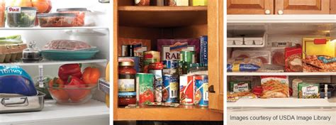 Food Cupboard Storage Food Storage Chart For Cupboard Pantry Refrigerator And
